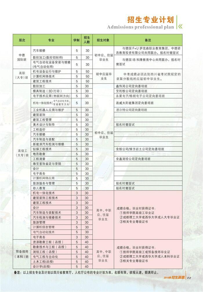 四川矿产机电技师学院招生专业和招生计划