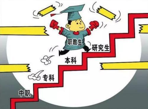 太阳城线上娱乐报考大学流程